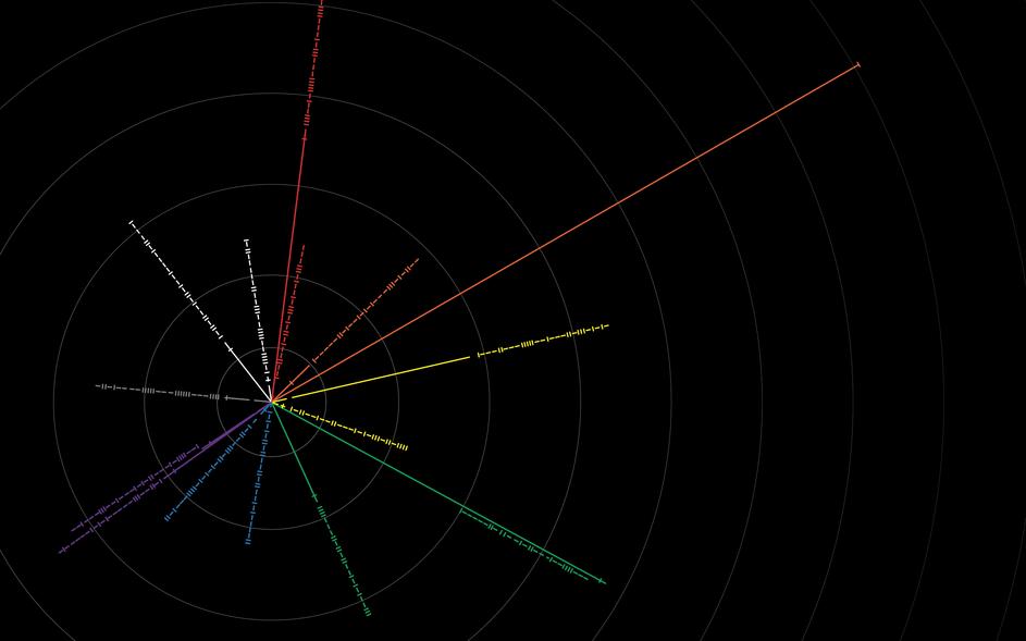 Pulsar Map - Colors